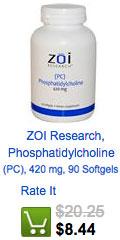 ZOI Research